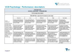 VCE Psychology: Unit 3 Outcome 1 Performance Descriptors